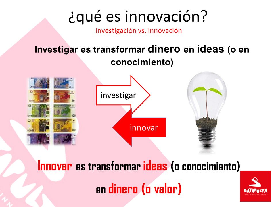 ¿qué es innovación investigación vs. innovación