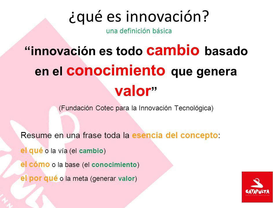 ¿qué es innovación una definición básica