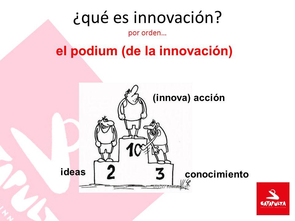 ¿qué es innovación por orden…