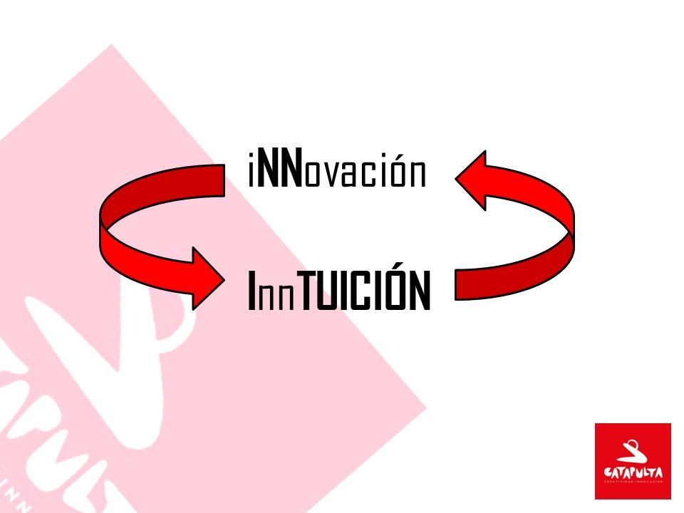 iNNovación InnTUICIÓN