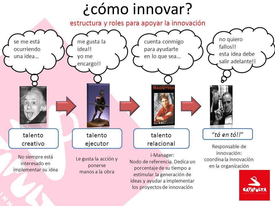 ¿cómo innovar estructura y roles para apoyar la innovación