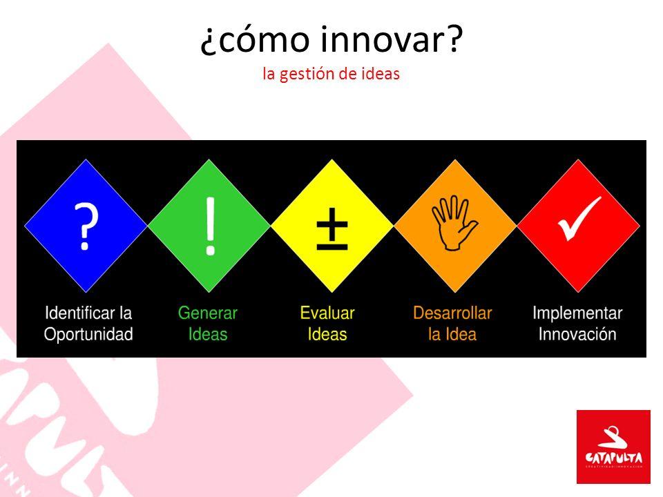 ¿cómo innovar la gestión de ideas