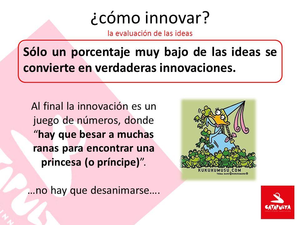 ¿cómo innovar la evaluación de las ideas