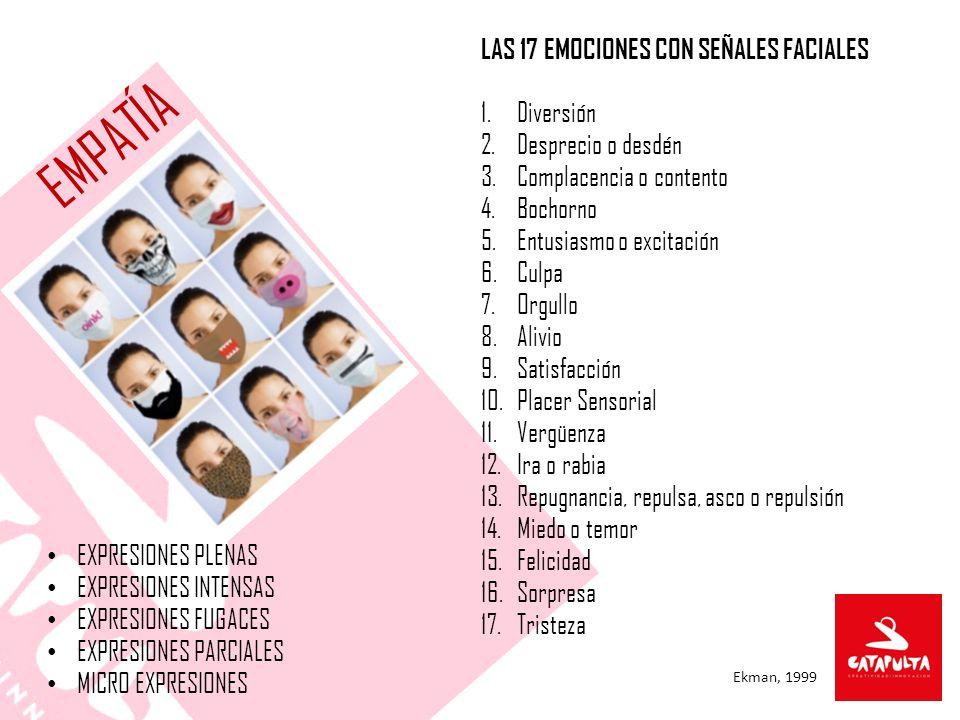 EMPATÍA LAS 17 EMOCIONES CON SEÑALES FACIALES Diversión