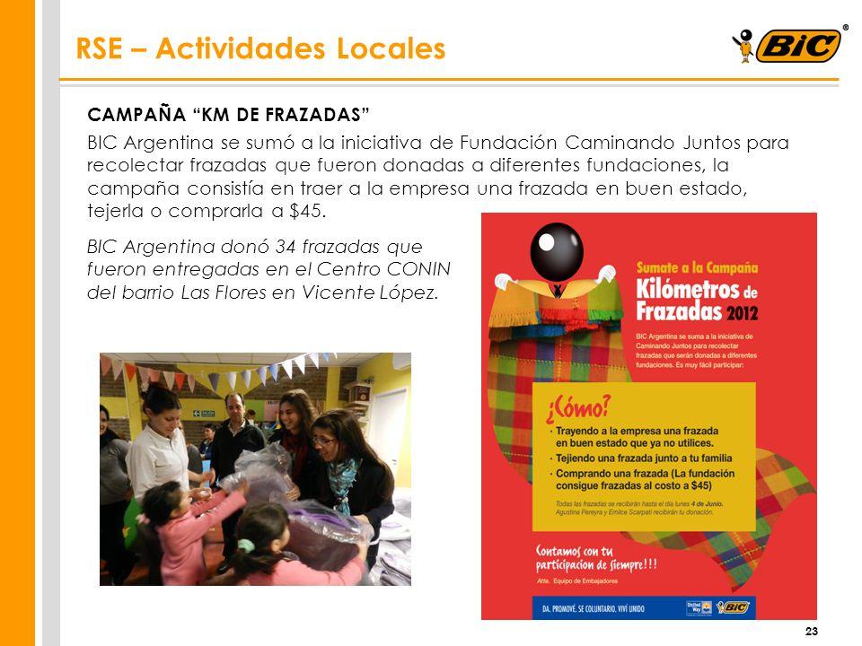 RSE – Actividades Locales