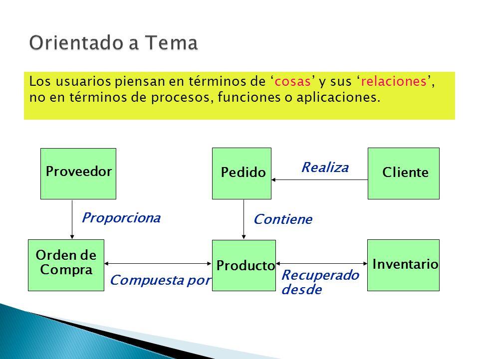 Orientado a Tema Los usuarios piensan en términos de 'cosas' y sus 'relaciones', no en términos de procesos, funciones o aplicaciones.