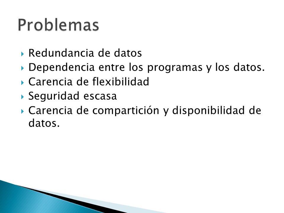 Problemas Redundancia de datos