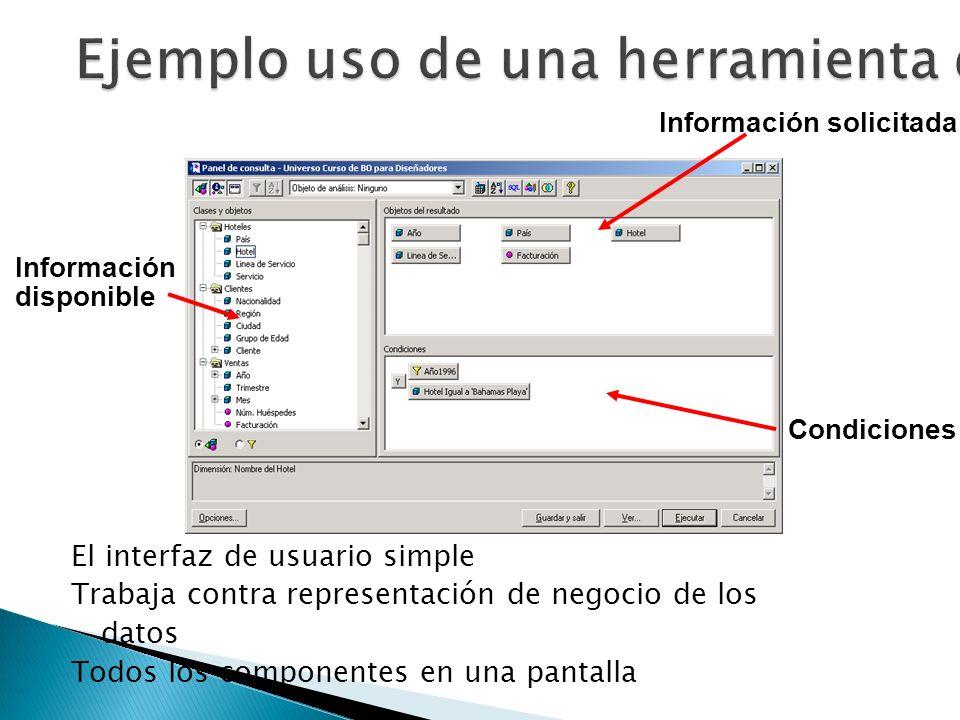 Ejemplo uso de una herramienta de consulta
