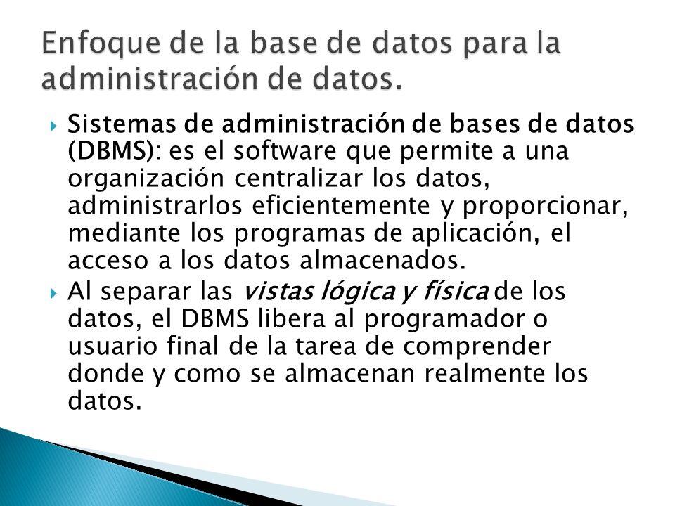 Enfoque de la base de datos para la administración de datos.