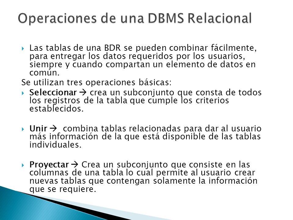 Operaciones de una DBMS Relacional