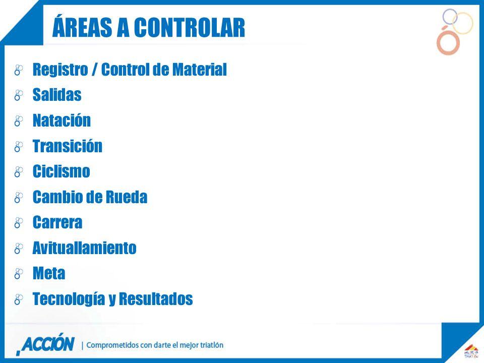 Áreas a controlar Registro / Control de Material Salidas Natación