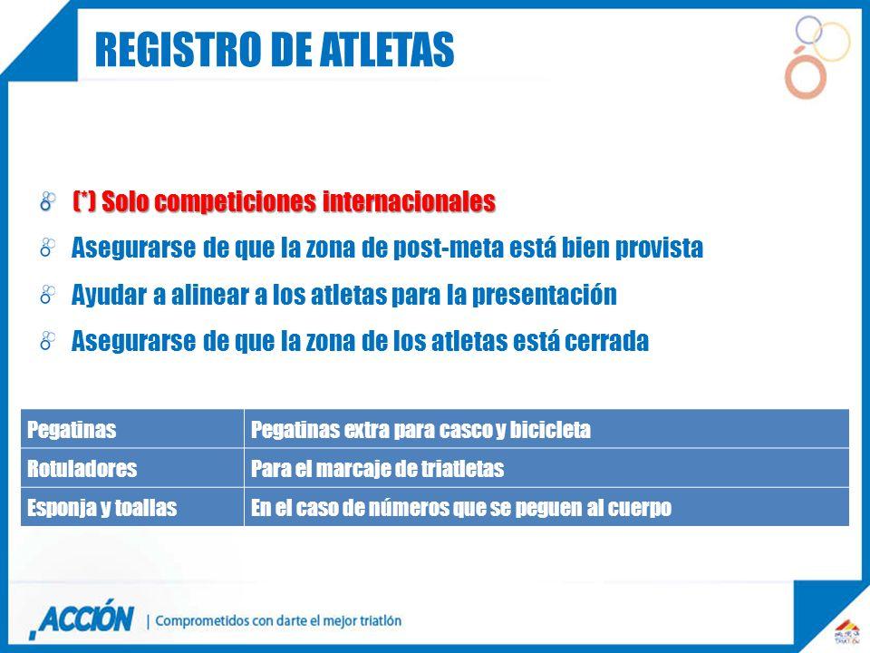 Registro de atletas (*) Solo competiciones internacionales