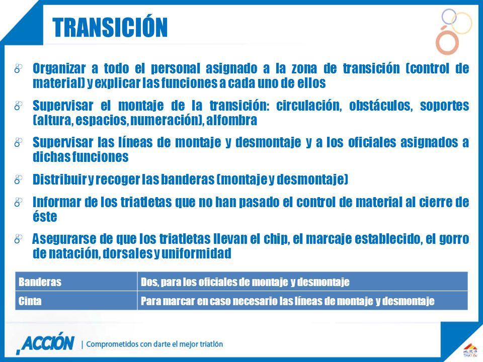 transición Organizar a todo el personal asignado a la zona de transición (control de material) y explicar las funciones a cada uno de ellos.