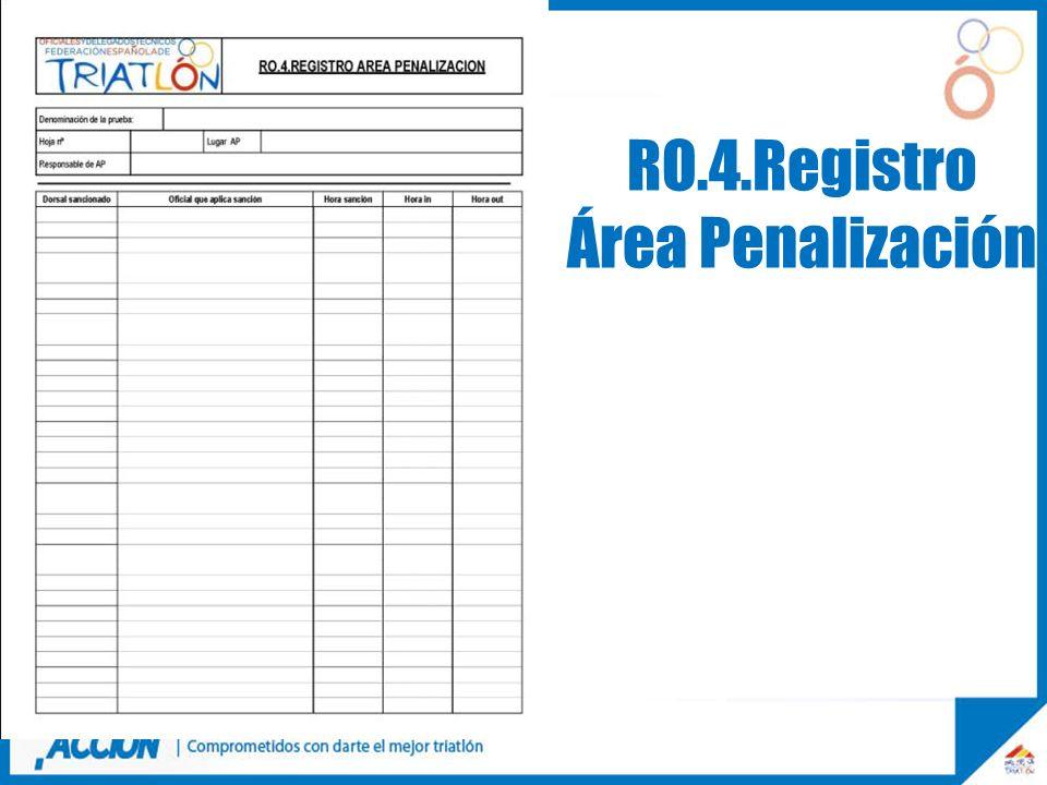 RO.4.Registro Área Penalización