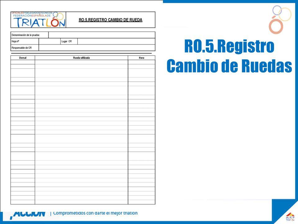 RO.5.Registro Cambio de Ruedas