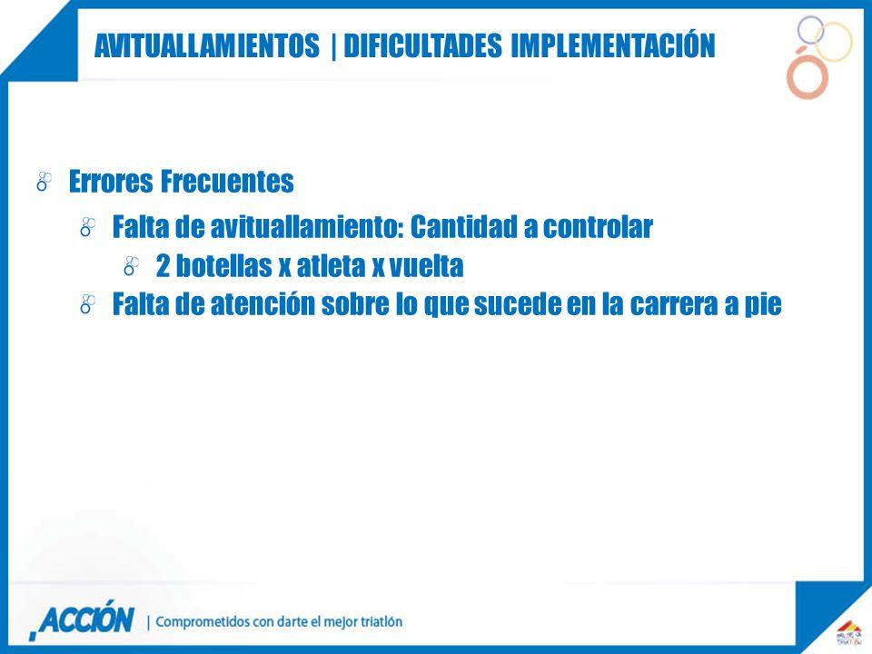 Avituallamientos | dificultades implementación