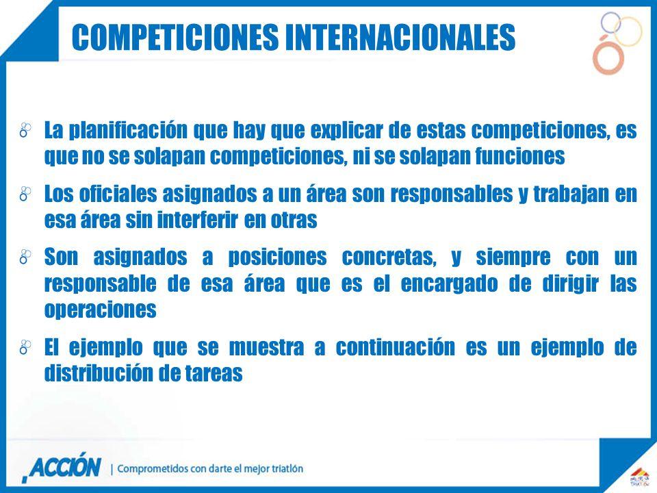 Competiciones internacionales