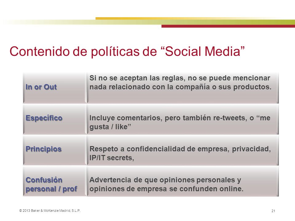 Contenido de políticas de Social Media