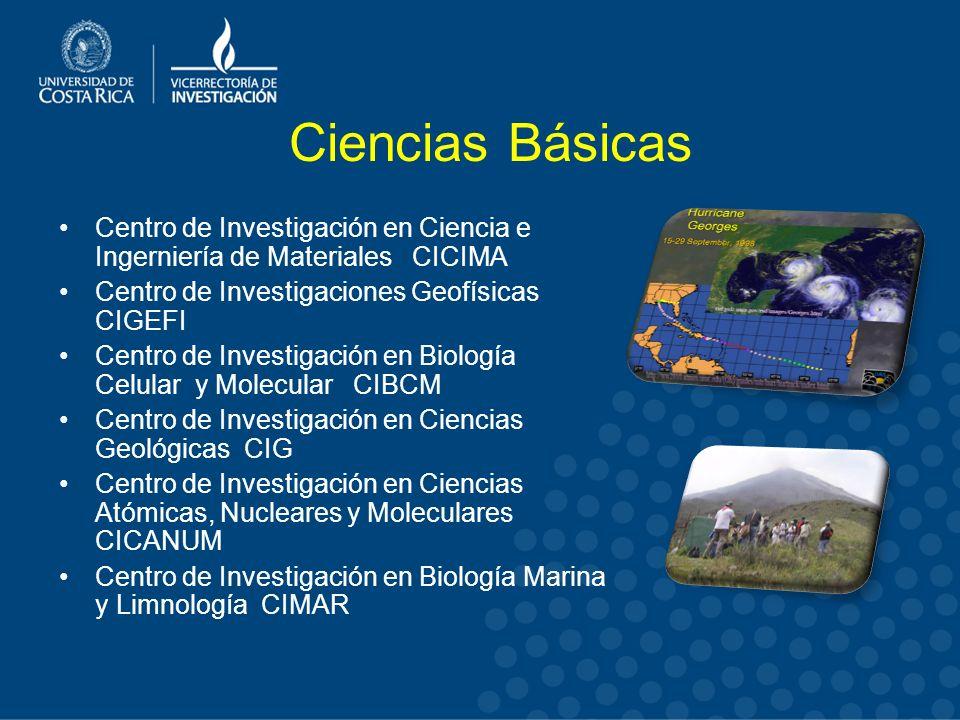 Ciencias Básicas Centro de Investigación en Ciencia e Ingerniería de Materiales CICIMA. Centro de Investigaciones Geofísicas CIGEFI.