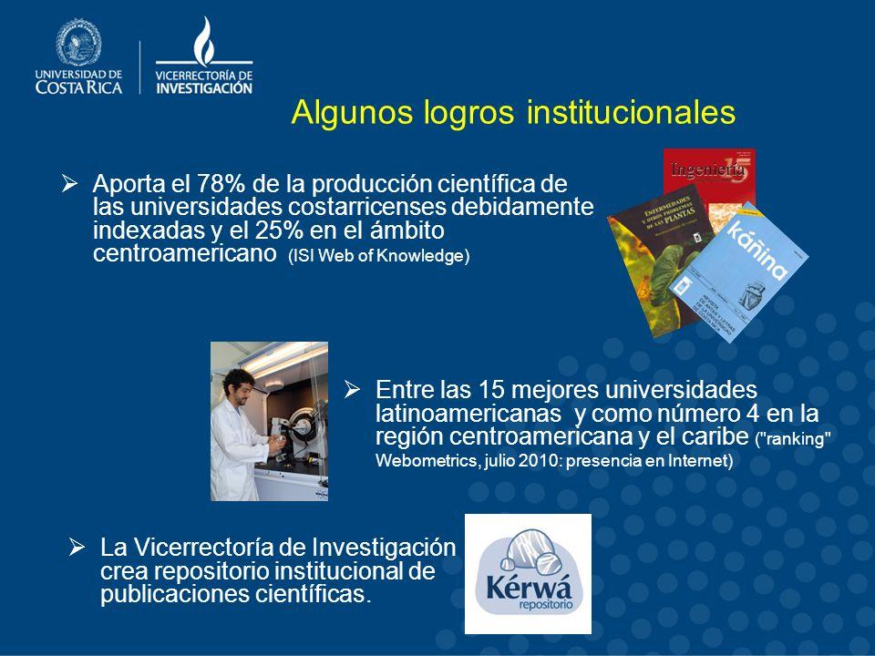 Algunos logros institucionales
