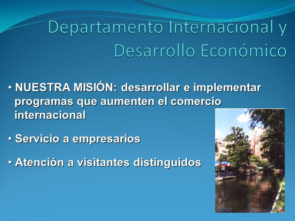 Departamento Internacional y Desarrollo Económico