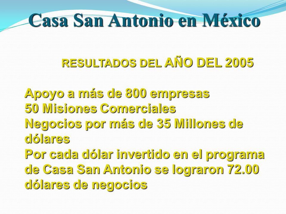 Casa San Antonio en México