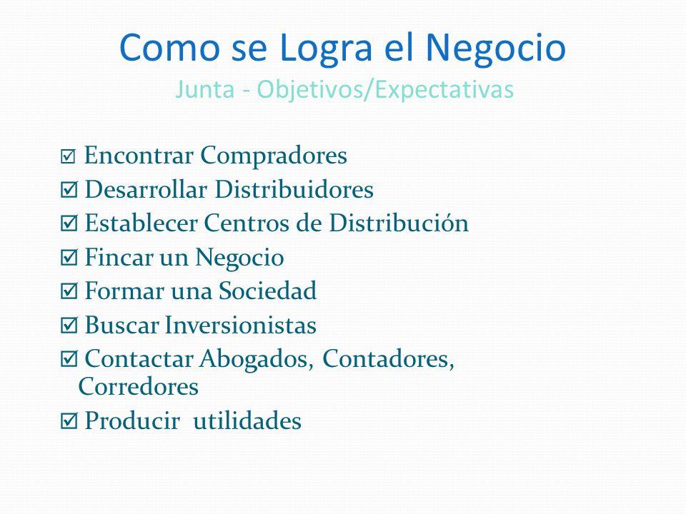 Como se Logra el Negocio Junta - Objetivos/Expectativas