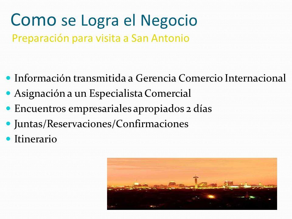 Como se Logra el Negocio Preparación para visita a San Antonio
