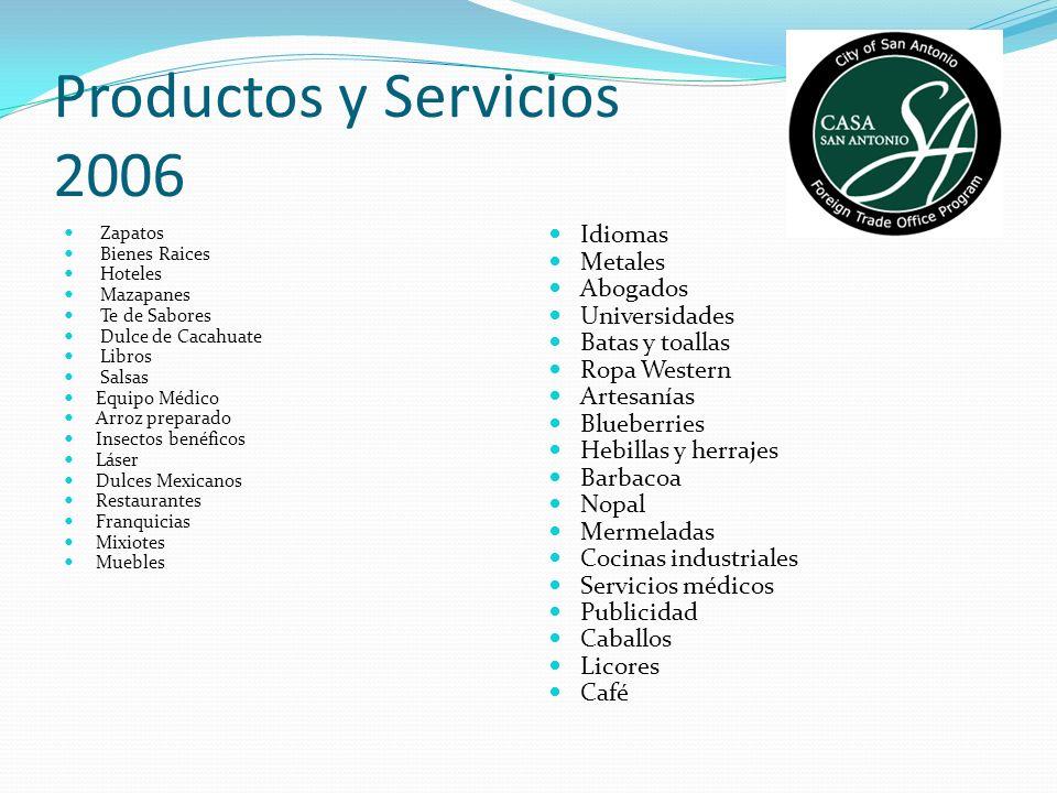 Productos y Servicios 2006 Idiomas Metales Abogados Universidades
