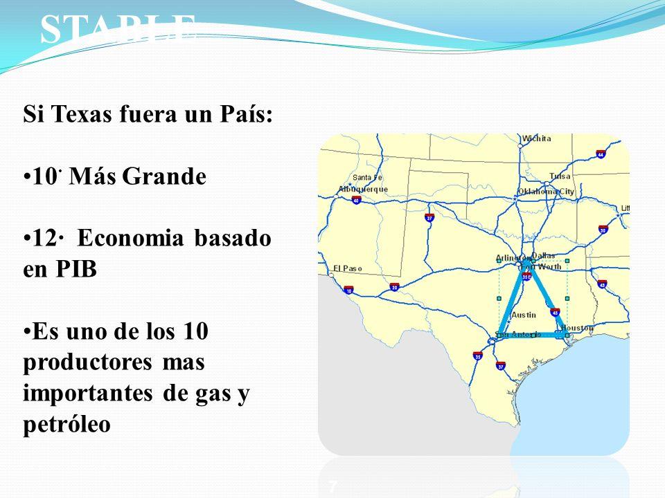STABLE Si Texas fuera un País: 10· Más Grande