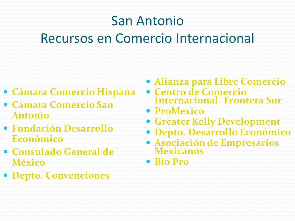 San Antonio Recursos en Comercio Internacional