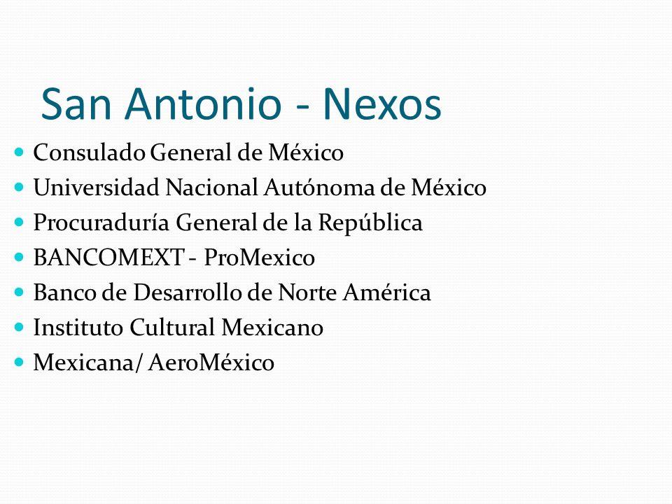 San Antonio - Nexos Consulado General de México