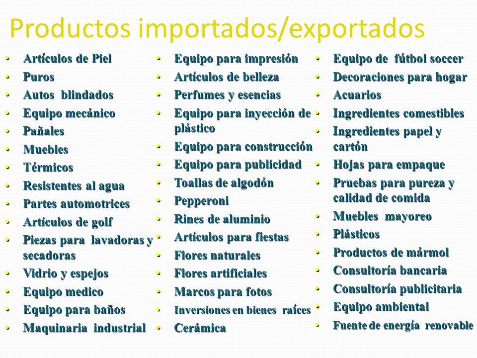 Productos importados/exportados