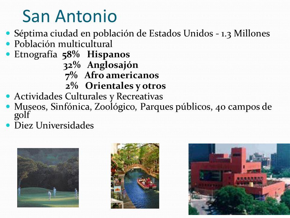 San Antonio Séptima ciudad en población de Estados Unidos - 1.3 Millones. Población multicultural.