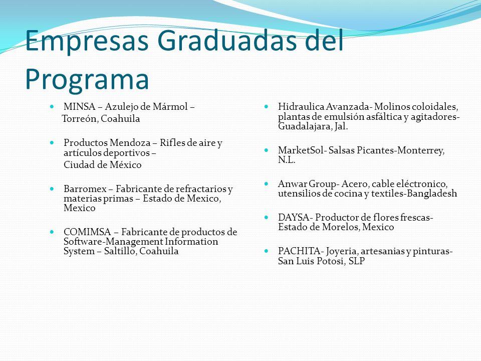 Empresas Graduadas del Programa