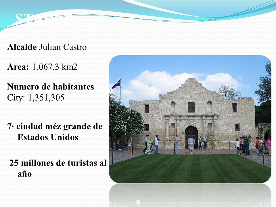 STABLE Alcalde Julian Castro Area: 1,067.3 km2 Numero de habitantes