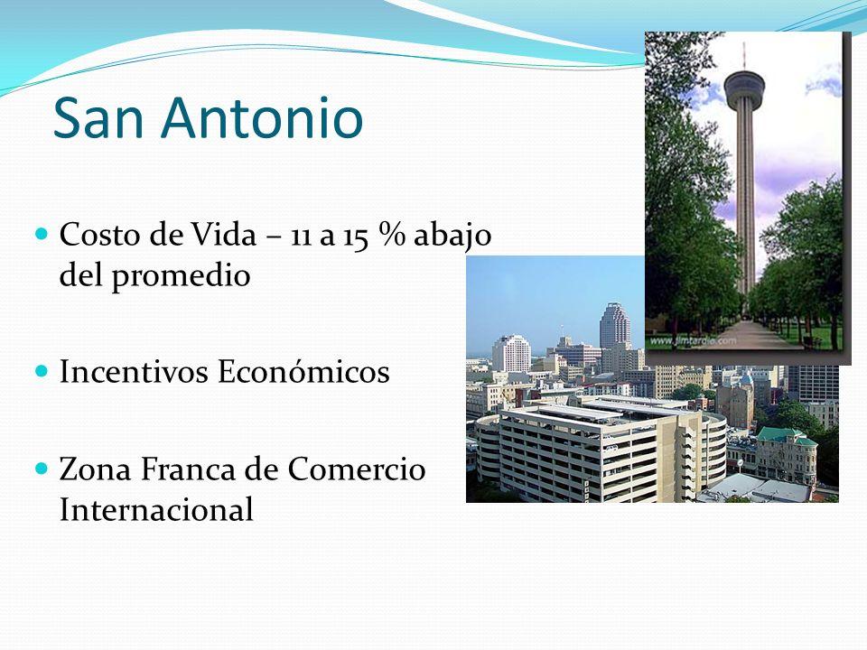 San Antonio Costo de Vida – 11 a 15 % abajo del promedio