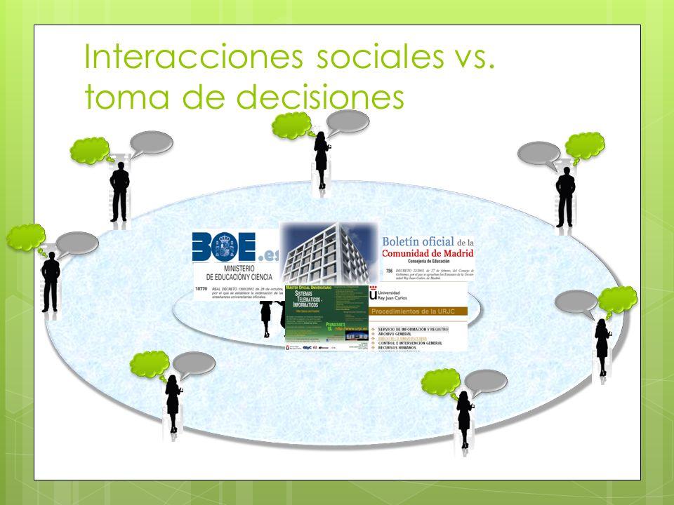 Interacciones sociales vs. toma de decisiones