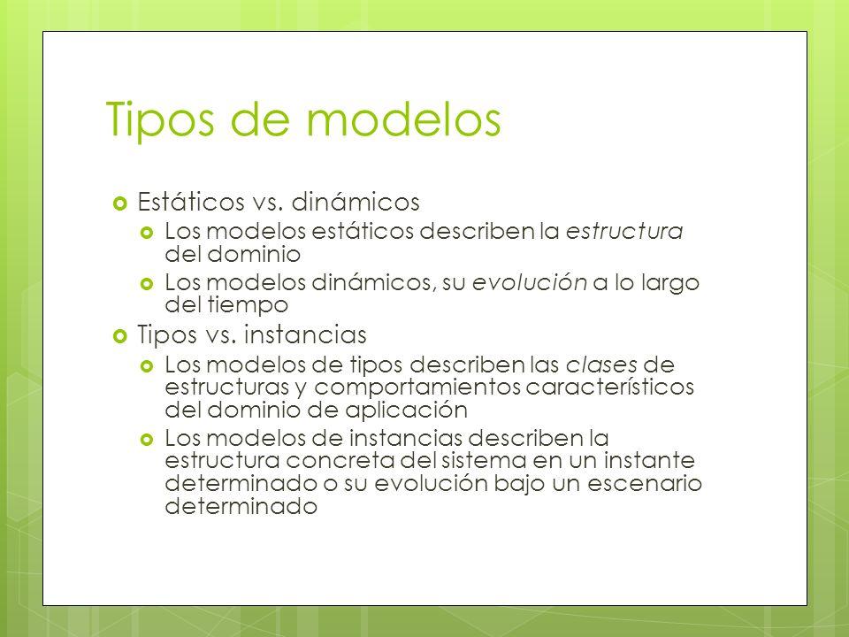 Tipos de modelos Estáticos vs. dinámicos Tipos vs. instancias