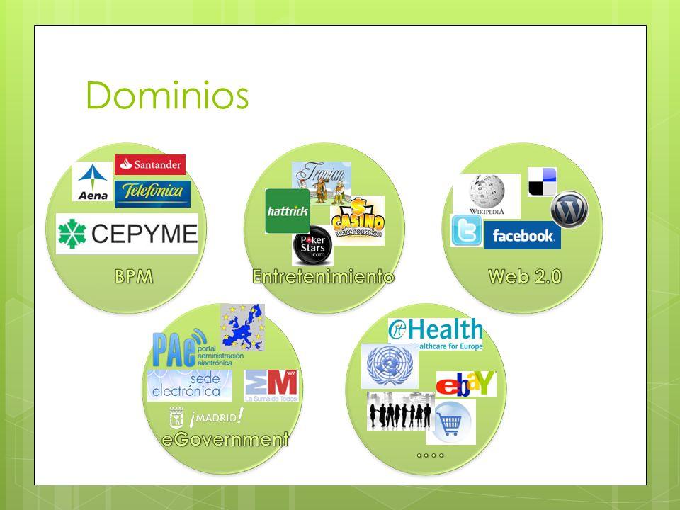 Dominios cvc BPM Entretenimiento Web 2.0 eGovernment .…