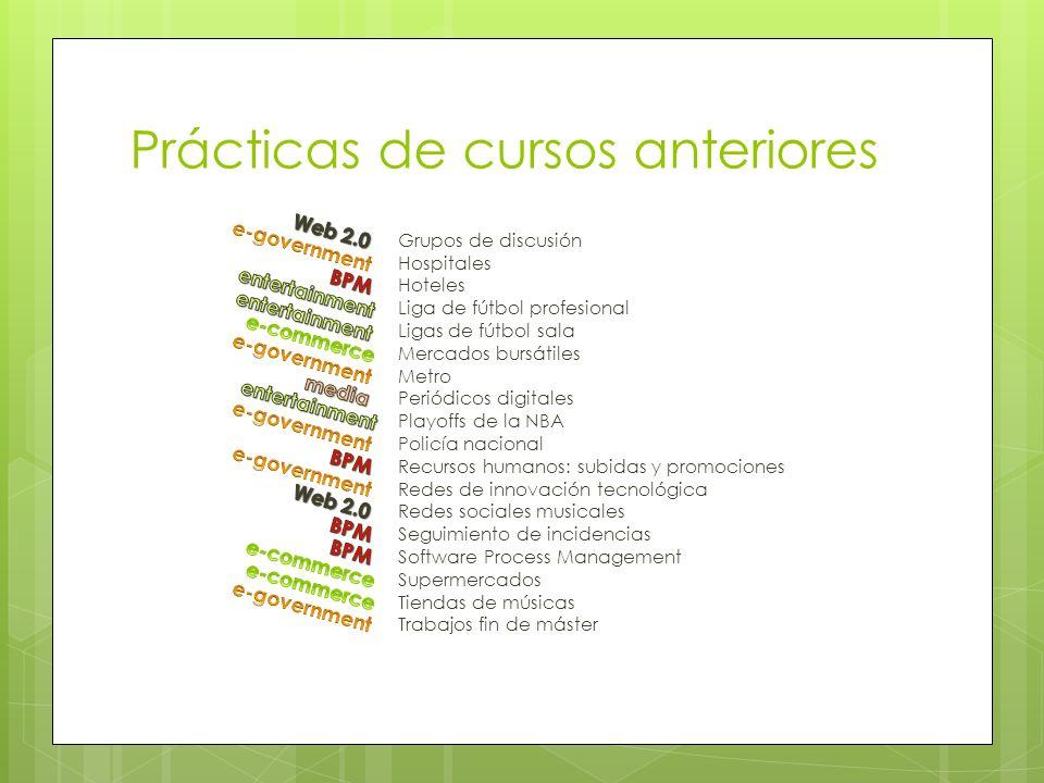 Prácticas de cursos anteriores