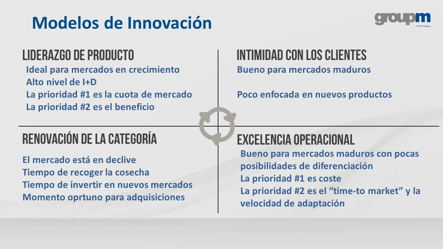 Modelos de Innovación Ideal para mercados en crecimiento