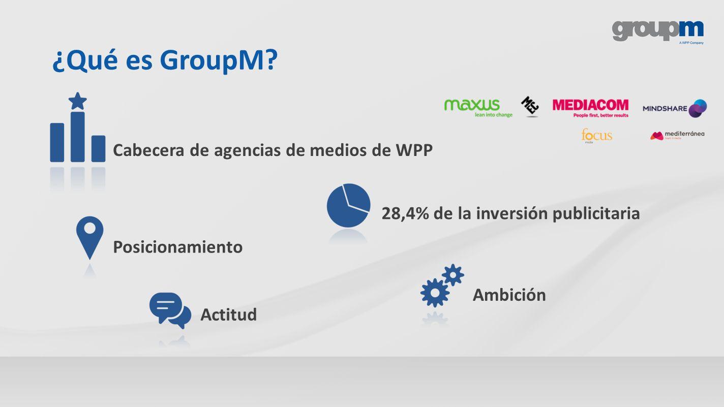 ¿Qué es GroupM Cabecera de agencias de medios de WPP