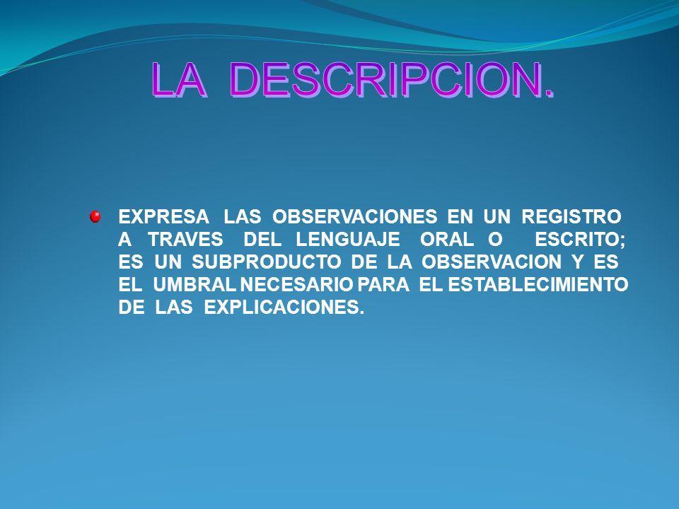 LA DESCRIPCION. EXPRESA LAS OBSERVACIONES EN UN REGISTRO
