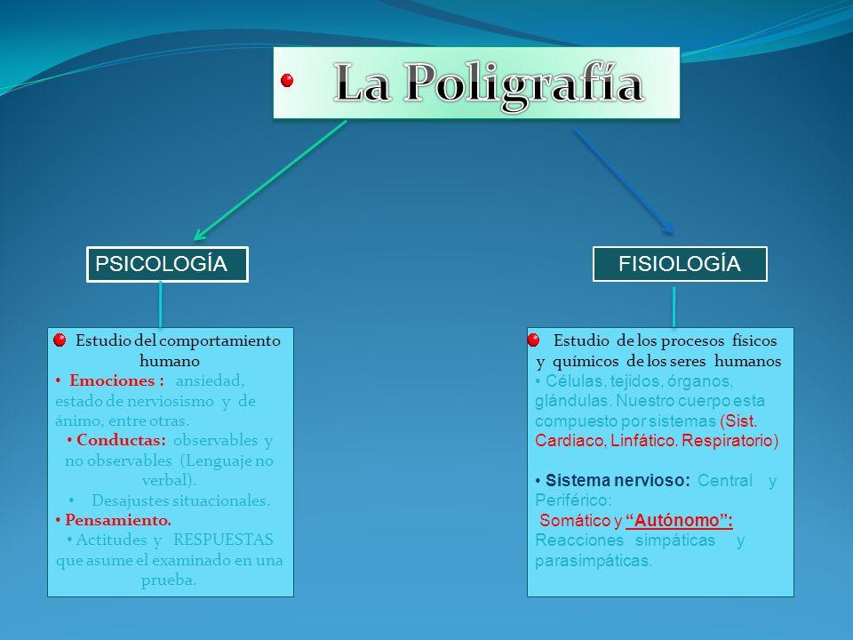 La Poligrafía PSICOLOGÍA FISIOLOGÍA Estudio del comportamiento humano