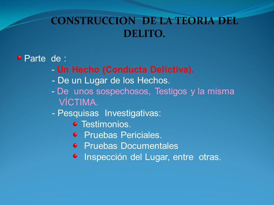 CONSTRUCCION DE LA TEORIA DEL DELITO.
