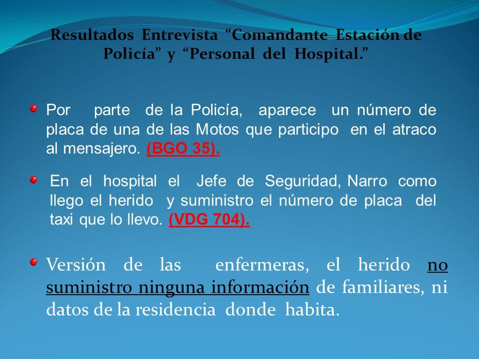 Resultados Entrevista Comandante Estación de Policía y Personal del Hospital.