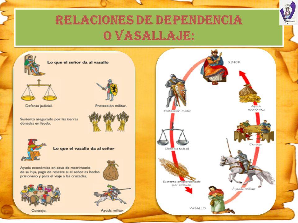 RELACIONES DE DEPENDENCIA O VASALLAJE: