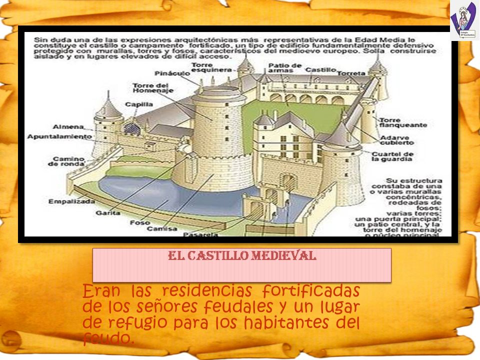 EL CASTILLO MEDIEVAL Eran las residencias fortificadas de los señores feudales y un lugar de refugio para los habitantes del feudo.
