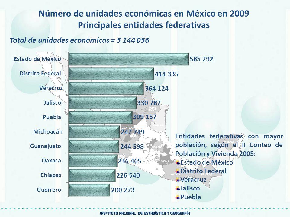 Número de unidades económicas en México en 2009